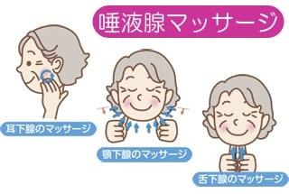 大阪市阿倍野区西田辺 唾液線マッサージ